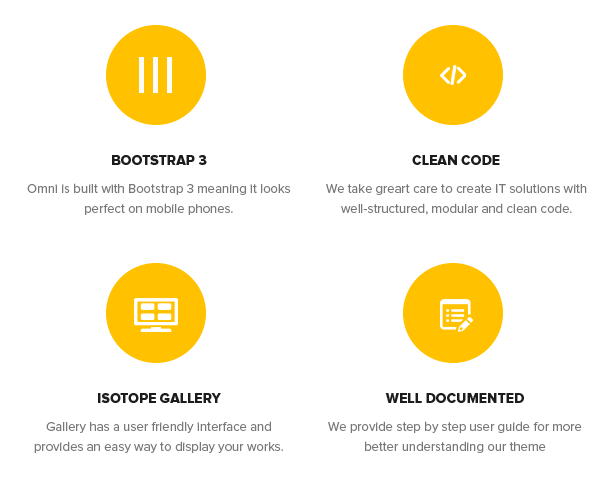 Bootstrap 3, Clean Code, Isotope Gallery, Well Documented