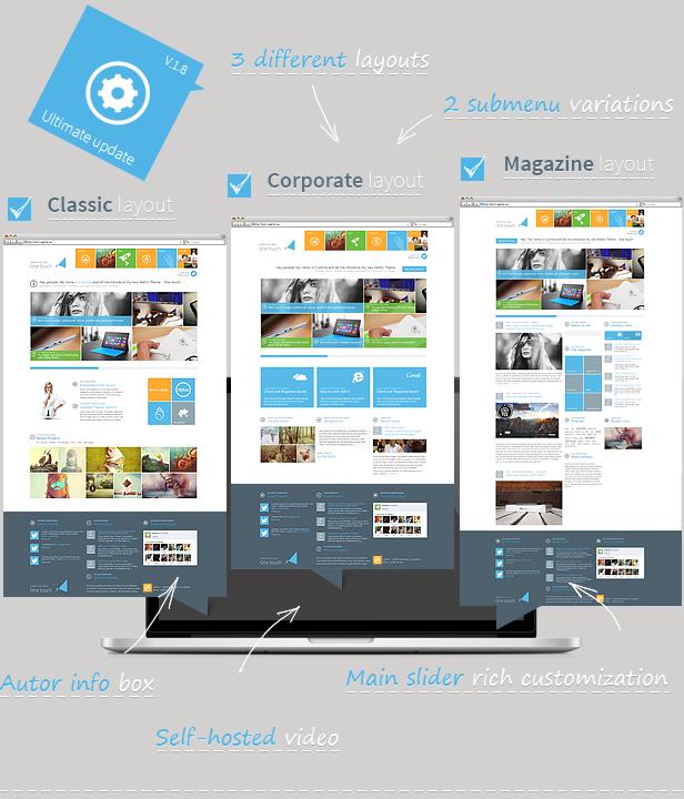 layout wordpress