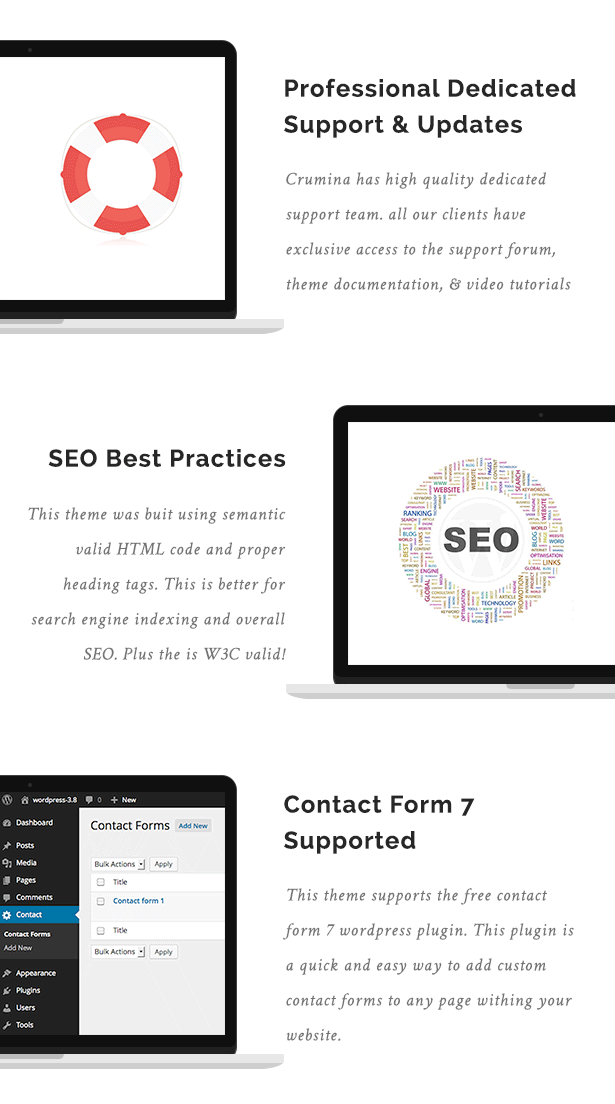 Professional Dedicates Support, SEO Best Practices, Contact Form 7 Supported